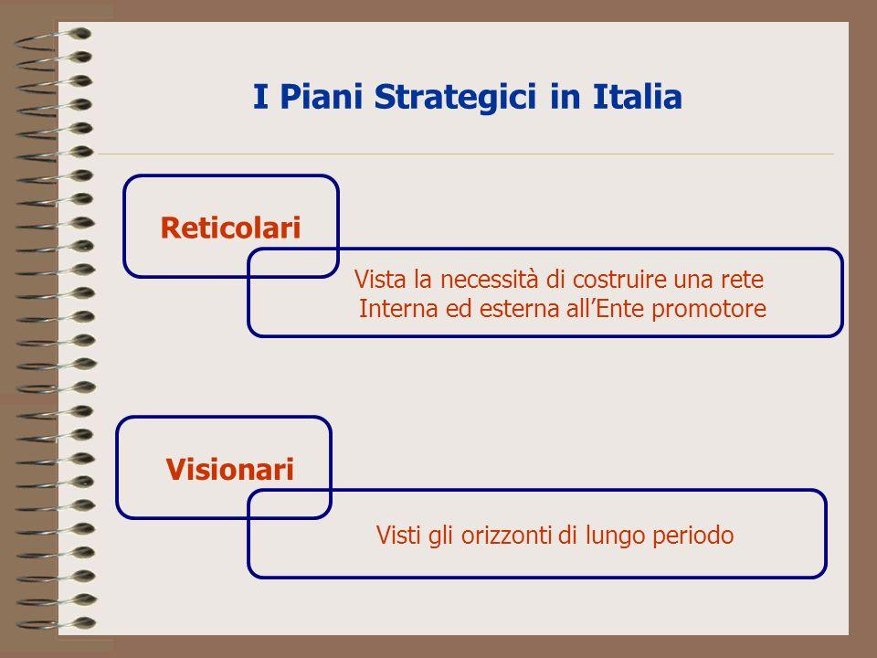 I Piani Strategici in Italia Visionari Reticolari Vista la necessità di costruire una rete Interna ed esterna allEnte promotore Visti gli orizzonti di lungo periodo