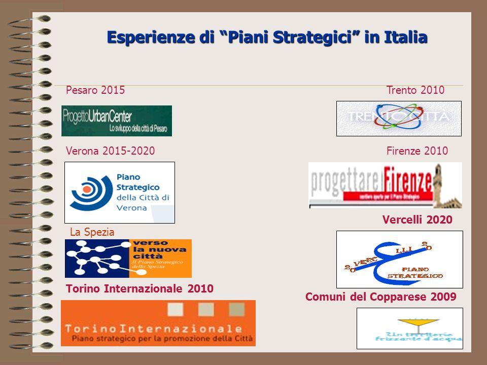 Esperienze di Piani Strategici in Italia Pesaro 2015 Trento 2010 Torino Internazionale 2010 La Spezia Verona 2015-2020Firenze 2010 Vercelli 2020 Comuni del Copparese 2009