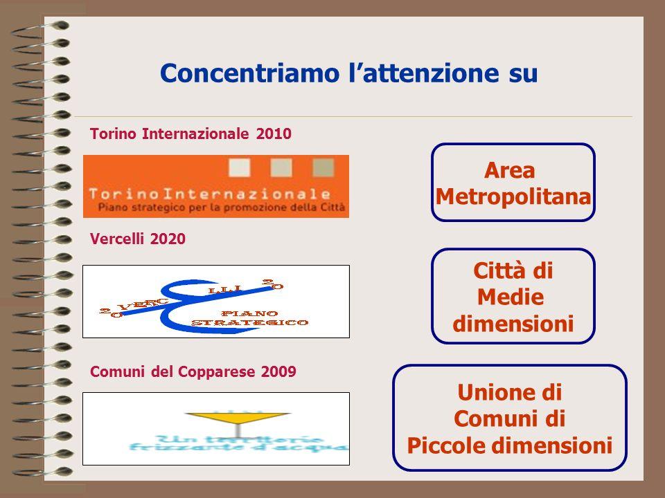 Torino Internazionale 2010 Vercelli 2020 Comuni del Copparese 2009 Area Metropolitana Città di Medie dimensioni Unione di Comuni di Piccole dimensioni Concentriamo lattenzione su