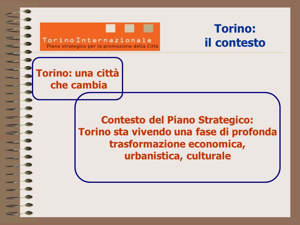 Torino: il contesto Torino: una città che cambia Contesto del Piano Strategico: Torino sta vivendo una fase di profonda trasformazione economica, urbanistica, culturale