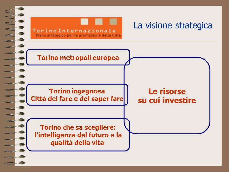 La visione strategica Torino metropoli europea Torino ingegnosa Città del fare e del saper fare Torino che sa scegliere: lintelligenza del futuro e la qualità della vita Le risorse su cui investire