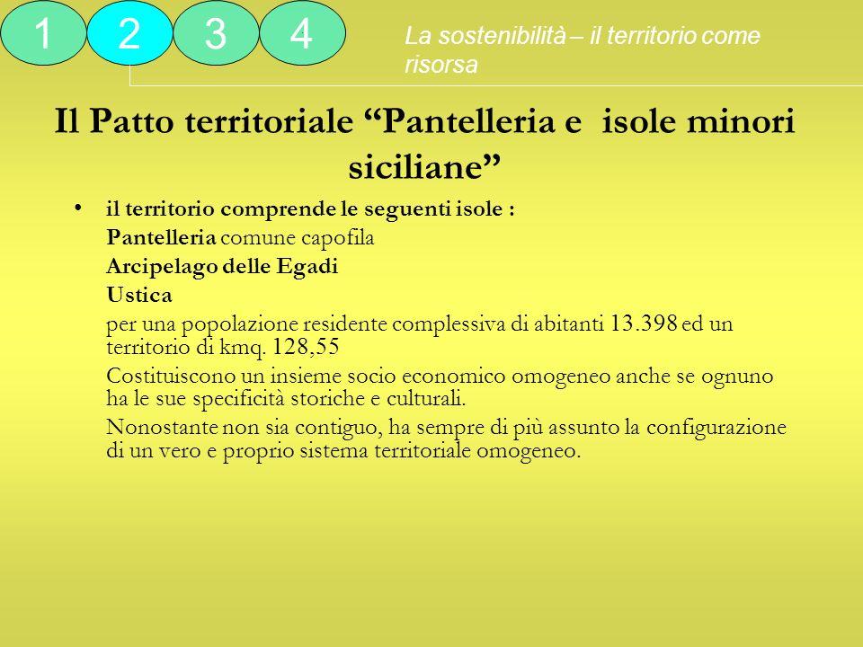 Il Patto territoriale Pantelleria e isole minori siciliane il territorio comprende le seguenti isole : Pantelleria comune capofila Arcipelago delle Eg
