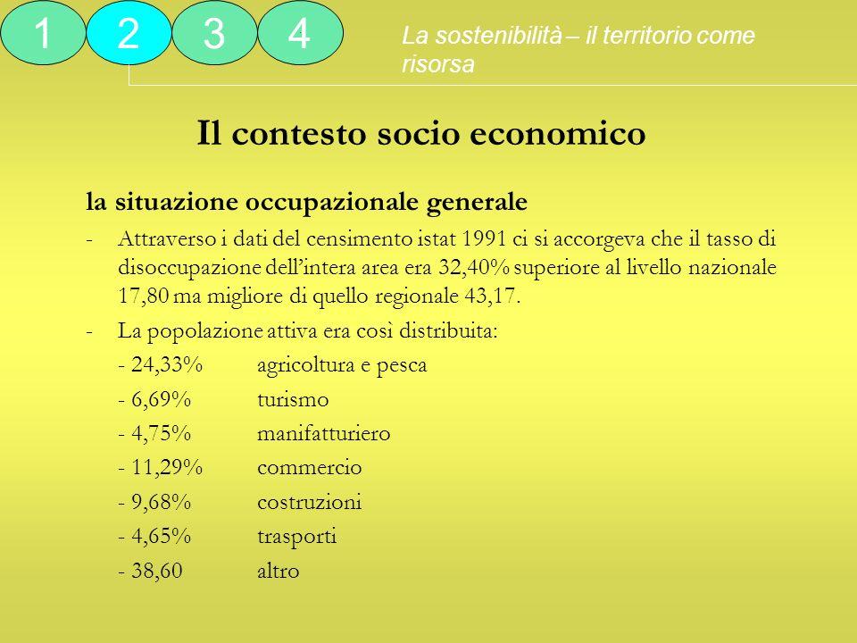 Il contesto socio economico la situazione occupazionale generale -Attraverso i dati del censimento istat 1991 ci si accorgeva che il tasso di disoccup