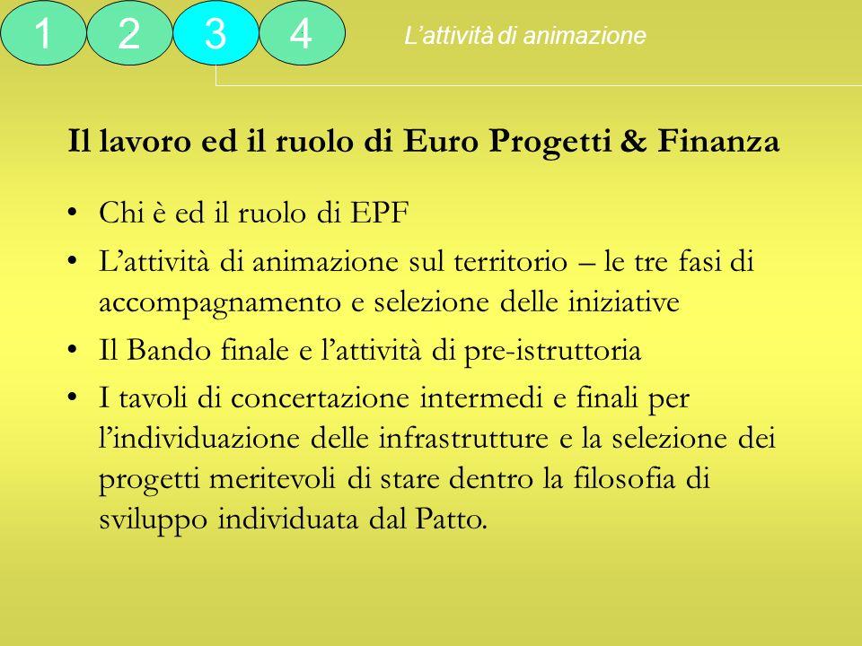 Il lavoro ed il ruolo di Euro Progetti & Finanza Chi è ed il ruolo di EPF Lattività di animazione sul territorio – le tre fasi di accompagnamento e se