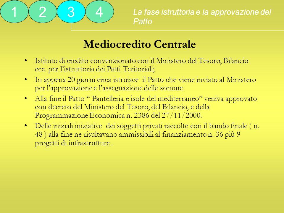Mediocredito Centrale Istituto di credito convenzionato con il Ministero del Tesoro, Bilancio ecc. per listruttoria dei Patti Teritoriali; In appena 2