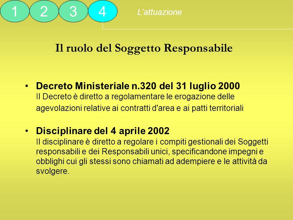 Il ruolo del Soggetto Responsabile Decreto Ministeriale n.320 del 31 luglio 2000 Il Decreto è diretto a regolamentare le erogazione delle agevolazioni