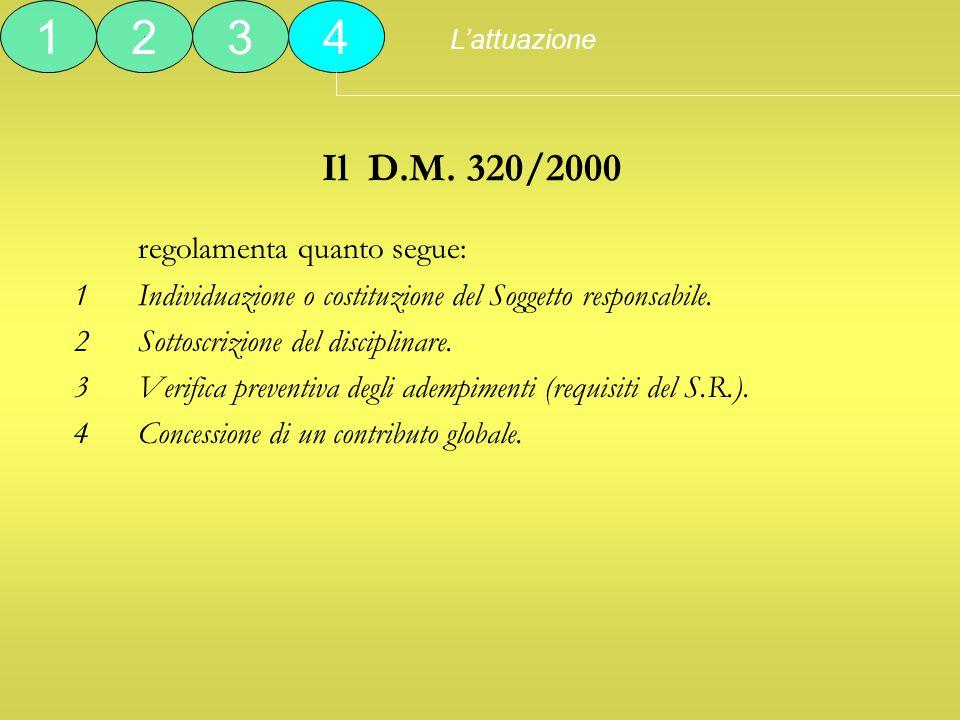 Il D.M. 320/2000 regolamenta quanto segue: 1Individuazione o costituzione del Soggetto responsabile. 2Sottoscrizione del disciplinare. 3Verifica preve