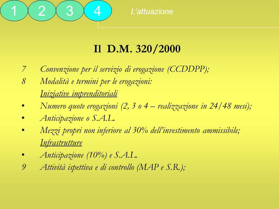 Il D.M. 320/2000 7Convenzione per il servizio di erogazione (CCDDPP); 8Modalità e termini per le erogazioni: Iniziative imprenditoriali Numero quote e