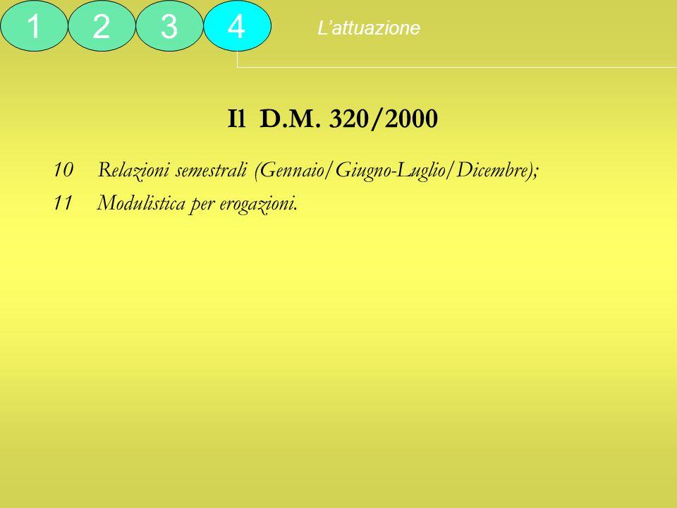 Il D.M. 320/2000 10Relazioni semestrali (Gennaio/Giugno-Luglio/Dicembre); 11Modulistica per erogazioni. Lattuazione 1234