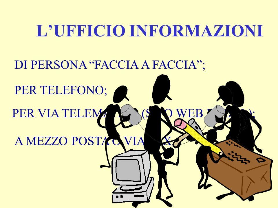 LUFFICIO INFORMAZIONI DI PERSONA FACCIA A FACCIA; PER TELEFONO; PER VIA TELEMATICA (SITO WEB E MAIL); A MEZZO POSTA O VIA FAX.