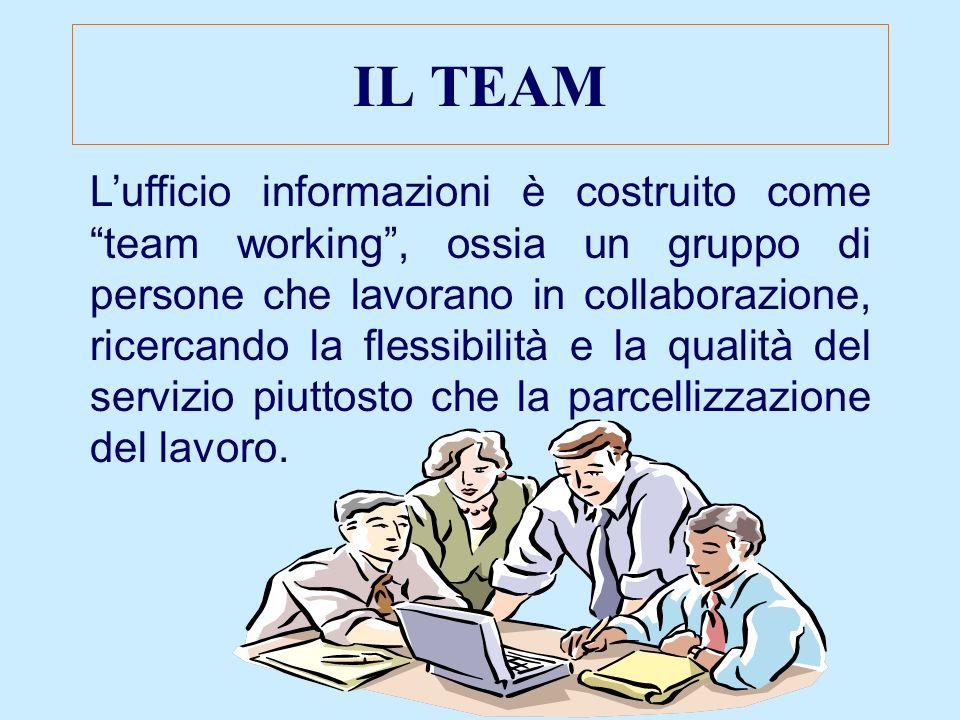 IL TEAM Lufficio informazioni è costruito come team working, ossia un gruppo di persone che lavorano in collaborazione, ricercando la flessibilità e la qualità del servizio piuttosto che la parcellizzazione del lavoro.