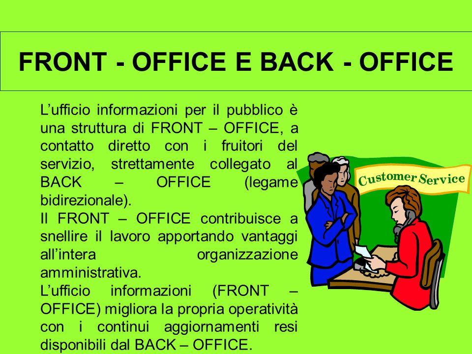 FRONT - OFFICE E BACK - OFFICE Lufficio informazioni per il pubblico è una struttura di FRONT – OFFICE, a contatto diretto con i fruitori del servizio, strettamente collegato al BACK – OFFICE (legame bidirezionale).