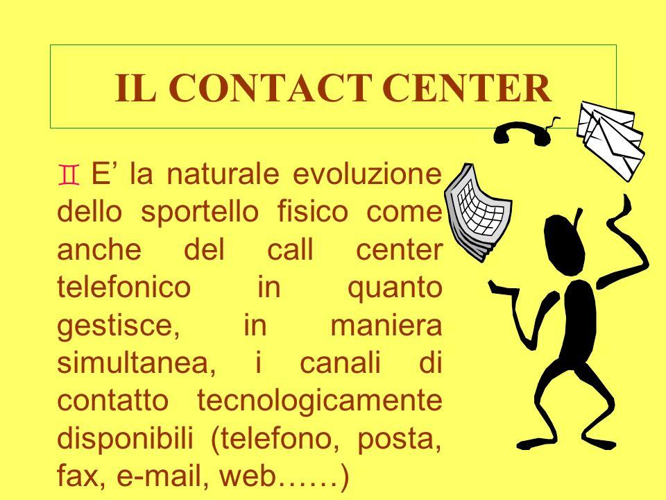 IL CONTACT CENTER E la naturale evoluzione dello sportello fisico come anche del call center telefonico in quanto gestisce, in maniera simultanea, i canali di contatto tecnologicamente disponibili (telefono, posta, fax, e-mail, web……)