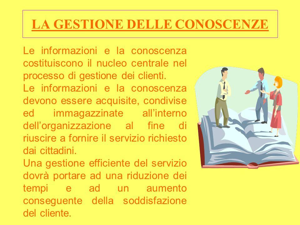 LA GESTIONE DELLE CONOSCENZE Le informazioni e la conoscenza costituiscono il nucleo centrale nel processo di gestione dei clienti.