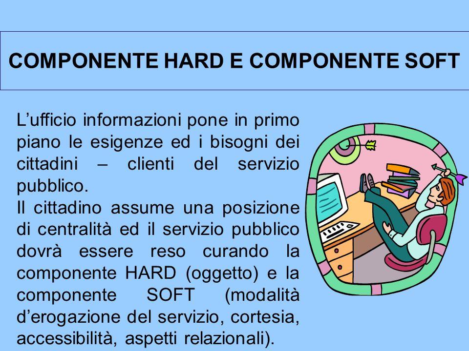 COMPONENTE HARD E COMPONENTE SOFT Lufficio informazioni pone in primo piano le esigenze ed i bisogni dei cittadini – clienti del servizio pubblico.