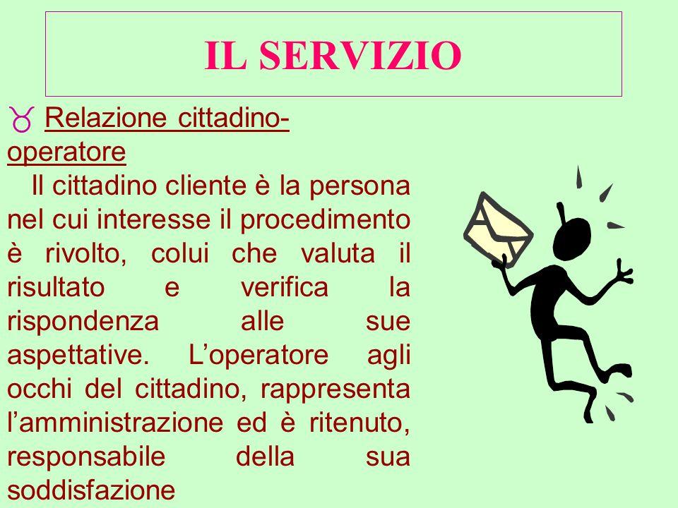 IL SERVIZIO _ Relazione cittadino- operatore Il cittadino cliente è la persona nel cui interesse il procedimento è rivolto, colui che valuta il risultato e verifica la rispondenza alle sue aspettative.