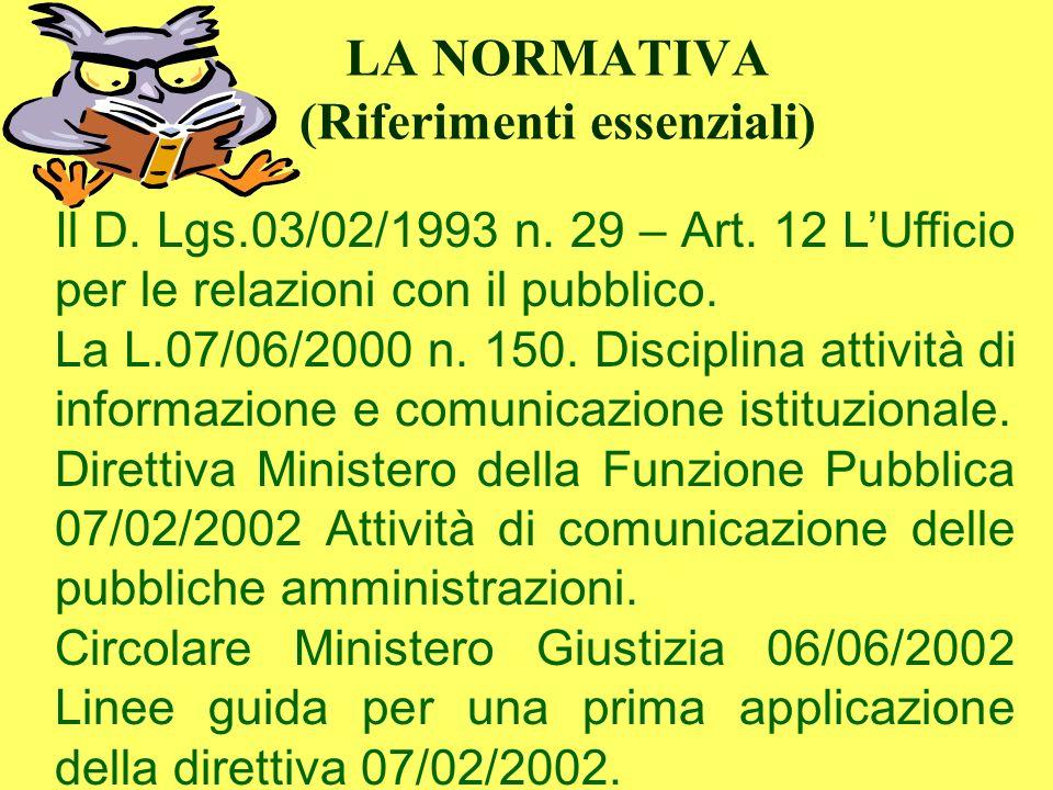 LA NORMATIVA (Riferimenti essenziali) Il D. Lgs.03/02/1993 n. 29 – Art. 12 LUfficio per le relazioni con il pubblico. La L.07/06/2000 n. 150. Discipli