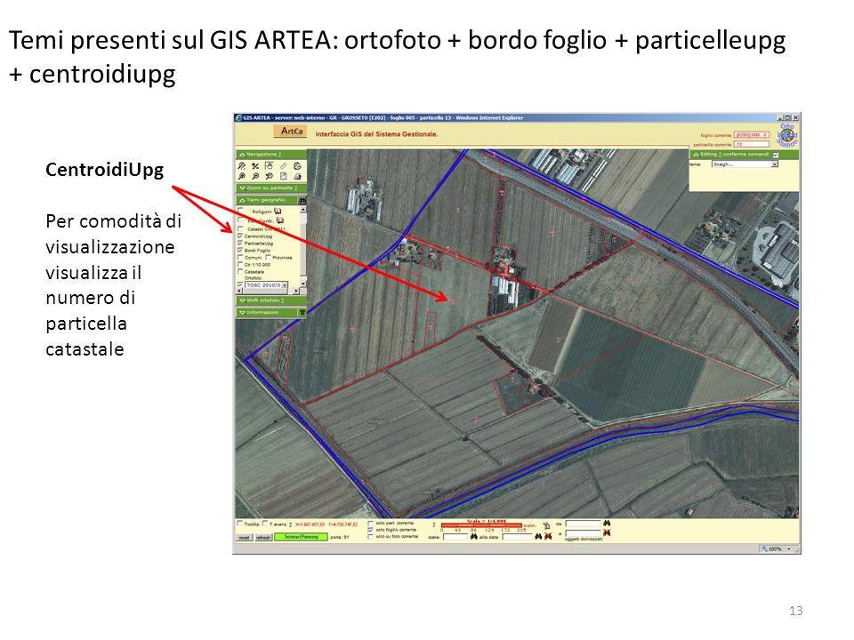 13 Temi presenti sul GIS ARTEA: ortofoto + bordo foglio + particelleupg + centroidiupg CentroidiUpg Per comodità di visualizzazione visualizza il numero di particella catastale