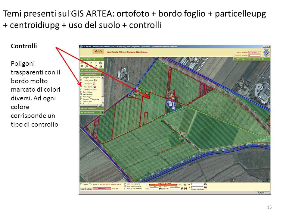 15 Temi presenti sul GIS ARTEA: ortofoto + bordo foglio + particelleupg + centroidiupg + uso del suolo + controlli Controlli Poligoni trasparenti con il bordo molto marcato di colori diversi.