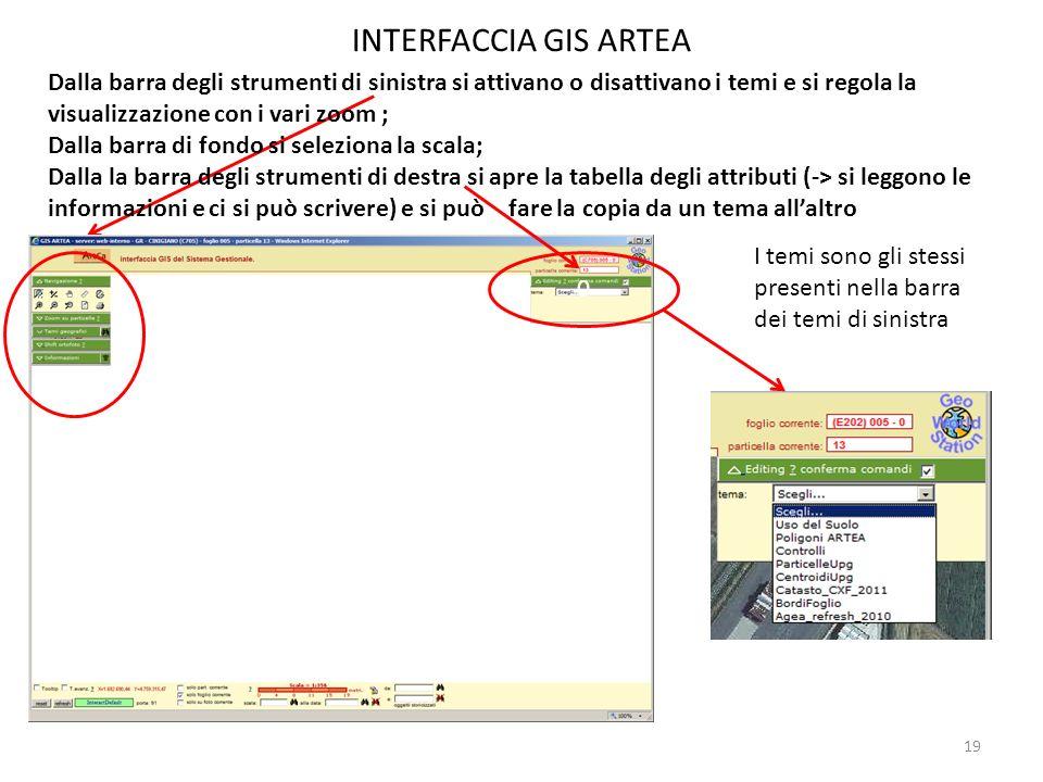 19 INTERFACCIA GIS ARTEA 0 Dalla barra degli strumenti di sinistra si attivano o disattivano i temi e si regola la visualizzazione con i vari zoom ; D