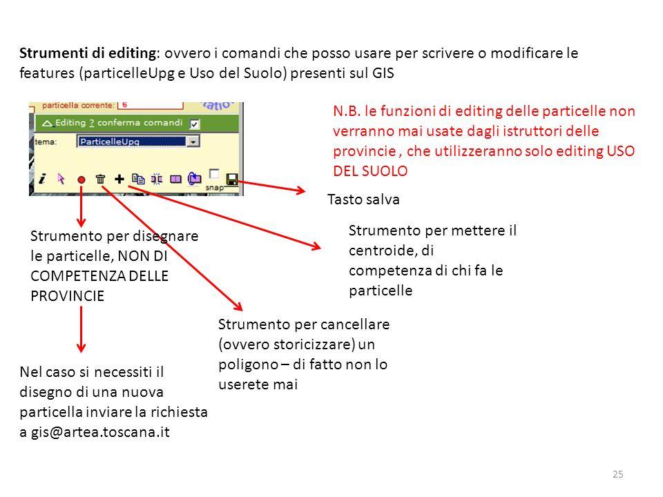 25 Strumenti di editing: ovvero i comandi che posso usare per scrivere o modificare le features (particelleUpg e Uso del Suolo) presenti sul GIS N.B.
