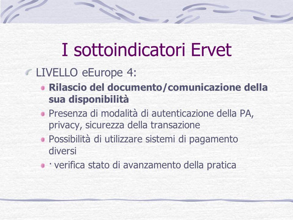 I sottoindicatori Ervet LIVELLO eEurope 4: Rilascio del documento/comunicazione della sua disponibilità Presenza di modalità di autenticazione della P