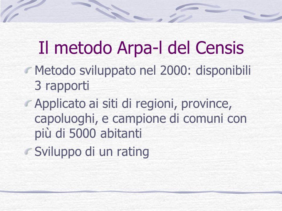 Il metodo Arpa-l del Censis Metodo sviluppato nel 2000: disponibili 3 rapporti Applicato ai siti di regioni, province, capoluoghi, e campione di comun