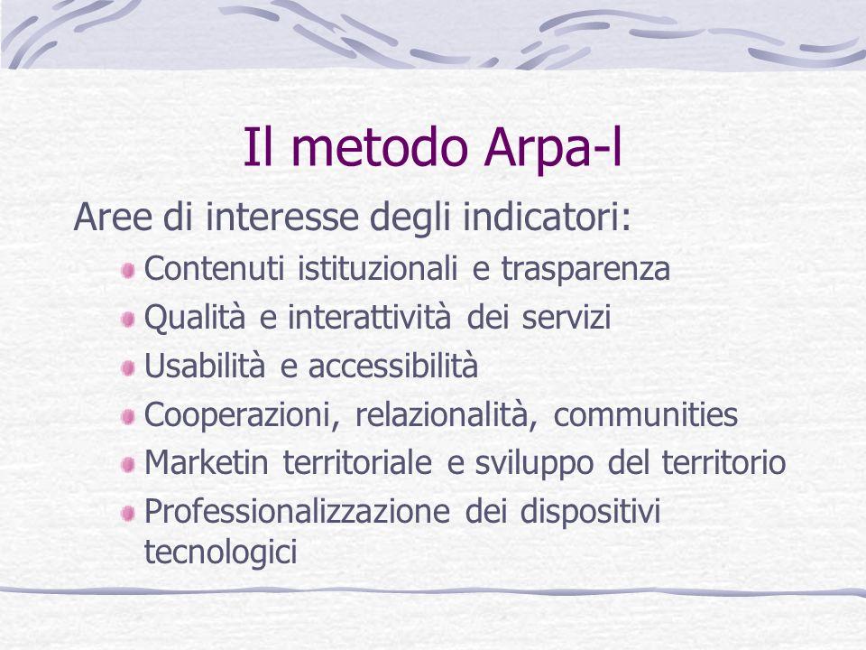 Il metodo Arpa-l Aree di interesse degli indicatori: Contenuti istituzionali e trasparenza Qualità e interattività dei servizi Usabilità e accessibili