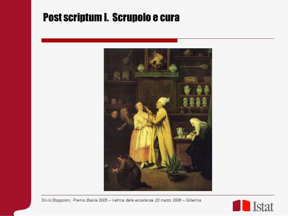 Silvio Stoppoloni, Premio Basile 2005 – Vetrina delle eccellenze 23 marzo 2006 – Gibellina Post scriptum I.