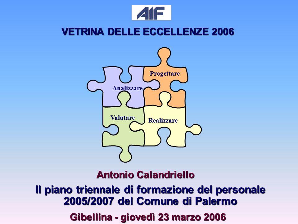 Analizzare Progettare Valutare Realizzare Analizzare Progettare Valutare Realizzare VETRINA DELLE ECCELLENZE 2006 Antonio Calandriello Il piano triennale di formazione del personale 2005/2007 del Comune di Palermo Gibellina - giovedì 23 marzo 2006