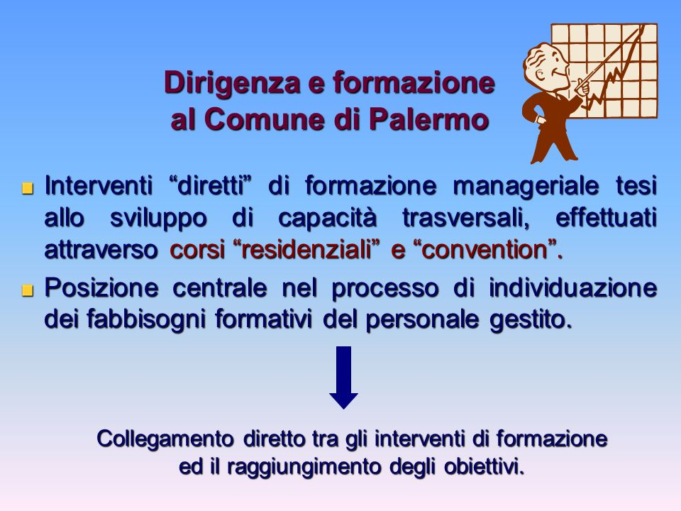 Dirigenza e formazione al Comune di Palermo Interventi diretti di formazione manageriale tesi allo sviluppo di capacità trasversali, effettuati attraverso corsi residenziali e convention.
