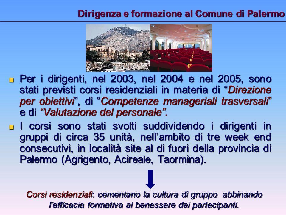 Dirigenza e formazione al Comune di Palermo Per i dirigenti, nel 2003, nel 2004 e nel 2005, sono stati previsti corsi residenziali in materia di Direzione per obiettivi, di Competenze manageriali trasversali e di Valutazione del personale.
