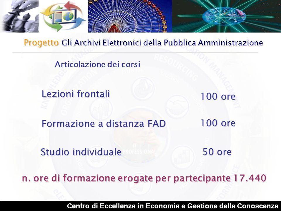 Ministero delle comunicazioni Document Manager Archivista Informatico labdoc@unical.it www.labdoc.it 2 Corsi Progetto Gli Archivi Elettronici della Pu