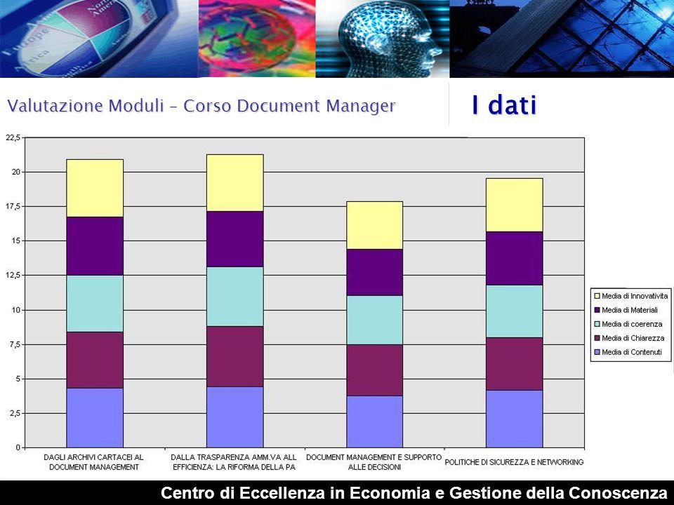 Centro di Eccellenza in Economia e Gestione della Conoscenza I dati Valutazione insegnamenti – Corso Document Manager