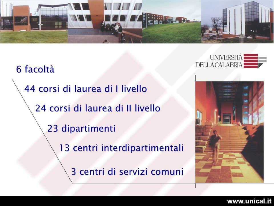 www.unical.it Centro di Eccellenza in Economia e Gestione della Conoscenza Gibellina 23 marzo 2006 Prof. Anna Rovella