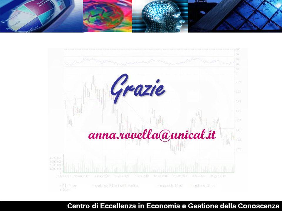 Centro di Eccellenza in Economia e Gestione della Conoscenza I dati Valutazione apprendimento moduli – Corso Archivista Informatico