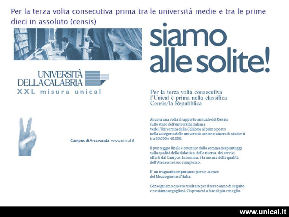 www.unical.it 30.000 studenti iscritti 800 docenti 17.000 laureati in 30 anni la struttura bibliotecaria più grande del Mezzogiorno con 450.000 volumi