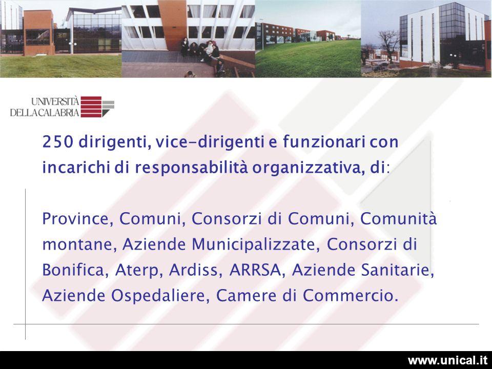 www.unical.it Università della Calabria – Dipartimento di Linguistica Laboratorio di Documentazione Centro di eccellenza in economia e gestione della conoscenza Certificazione ISO 9000:2000