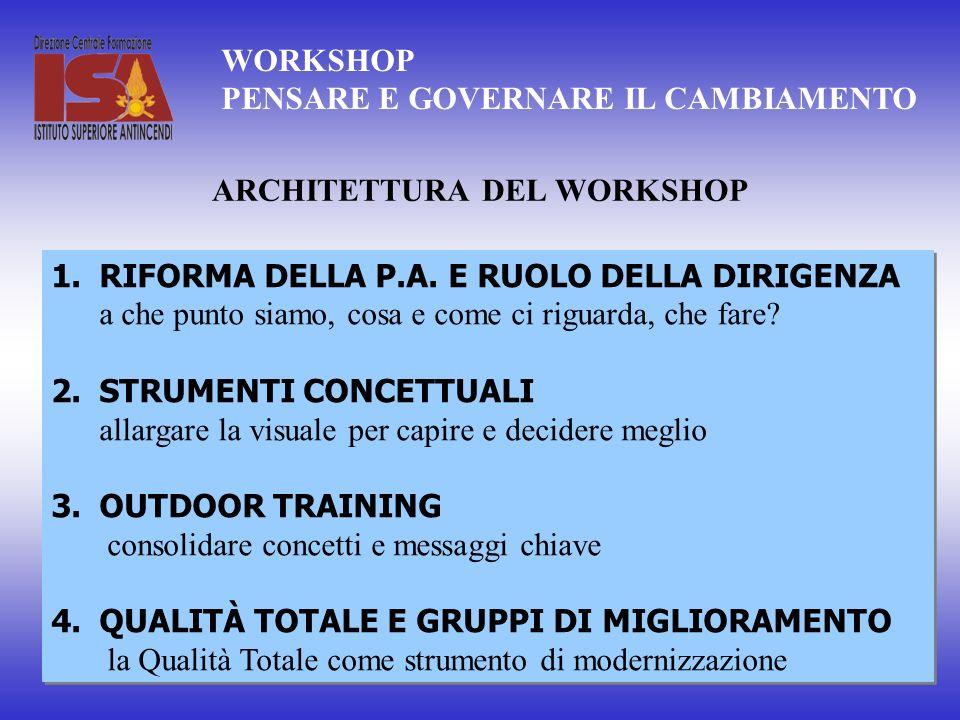 ARCHITETTURA DEL WORKSHOP WORKSHOP PENSARE E GOVERNARE IL CAMBIAMENTO 1.RIFORMA DELLA P.A.