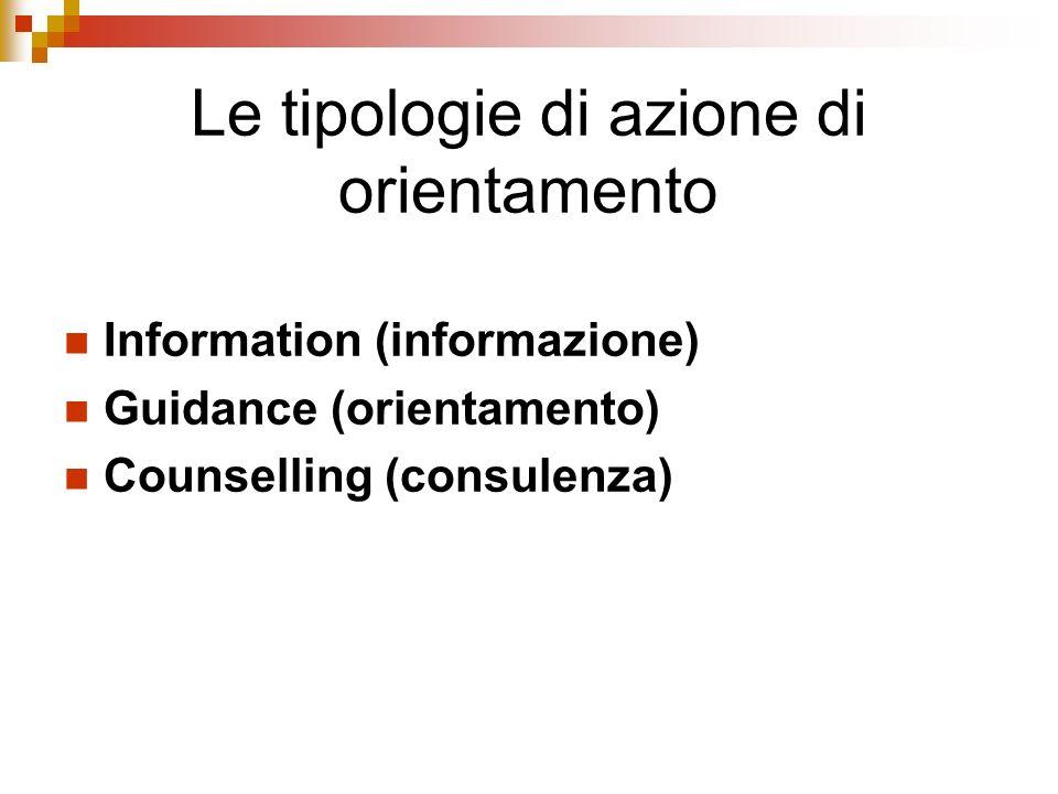 Le tipologie di azione di orientamento Information (informazione) Guidance (orientamento) Counselling (consulenza)
