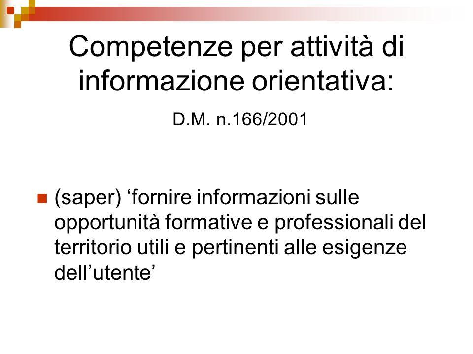 Competenze per attività di informazione orientativa: D.M.