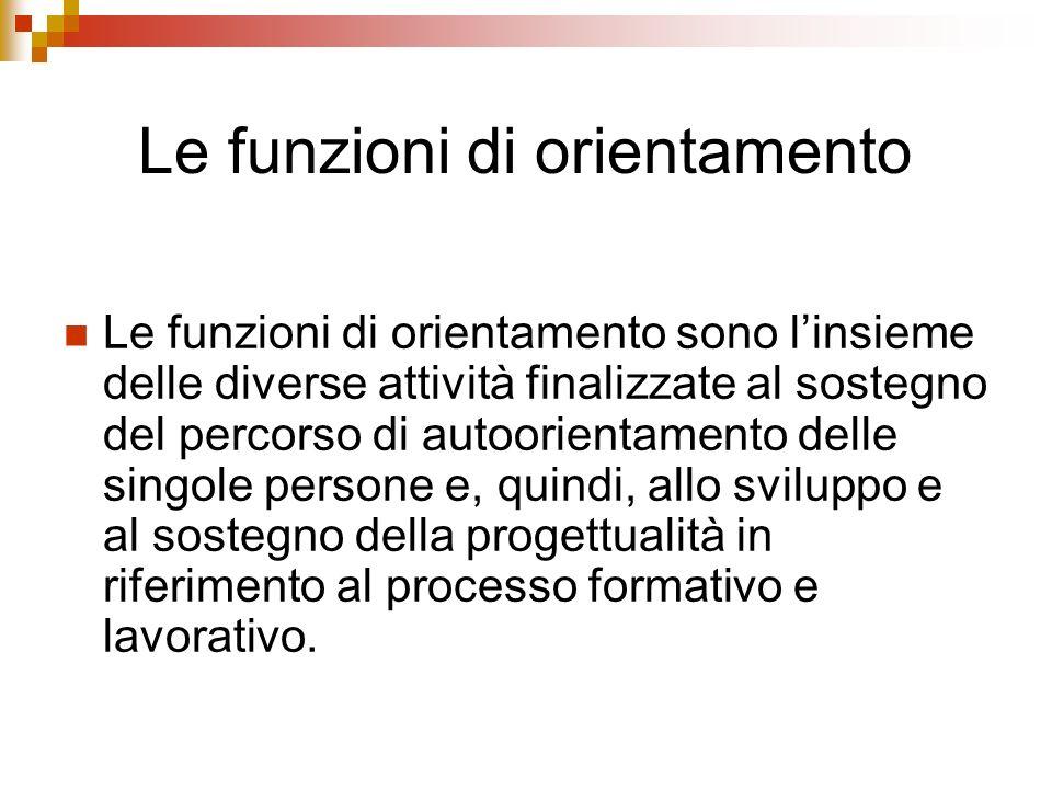 Le funzioni di orientamento (primarie/secondarie) Funzione di orientamento primaria: assegnata istituzionalmente come finalità principale (centri di orientamento) Funzione di orientamento secondaria: assegna istituzionalmente come finalità non principale.