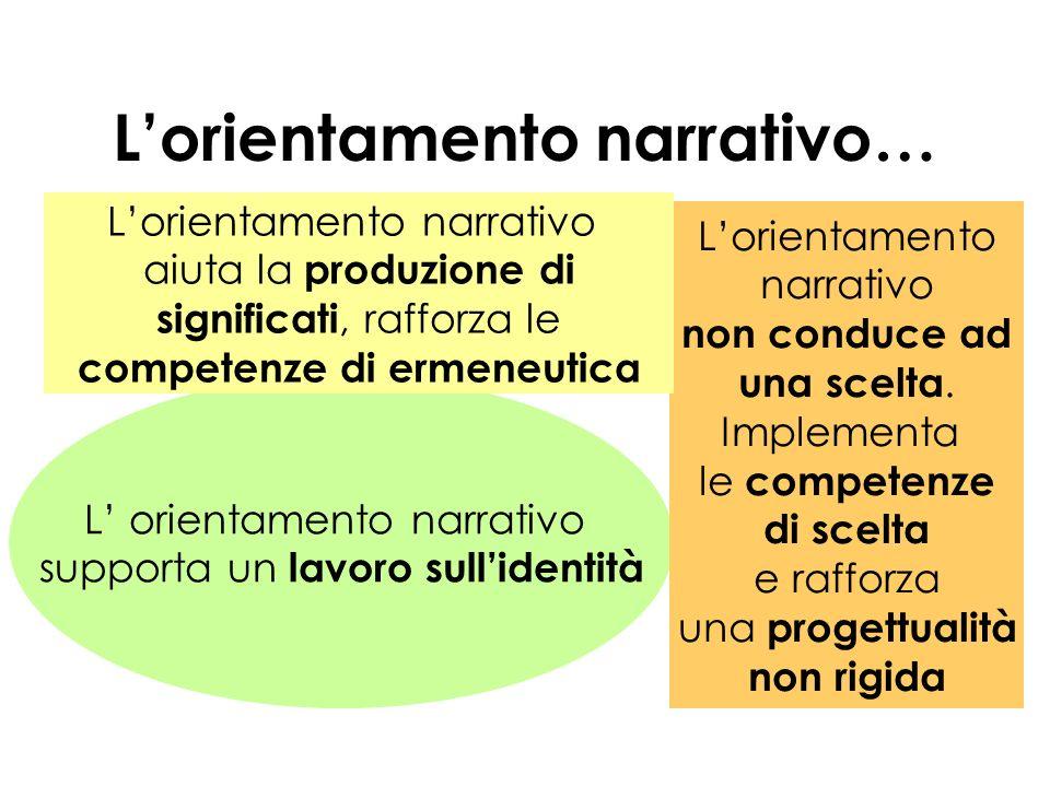 Lorientamento narrativo… L orientamento narrativo supporta un lavoro sullidentità Lorientamento narrativo non conduce ad una scelta.