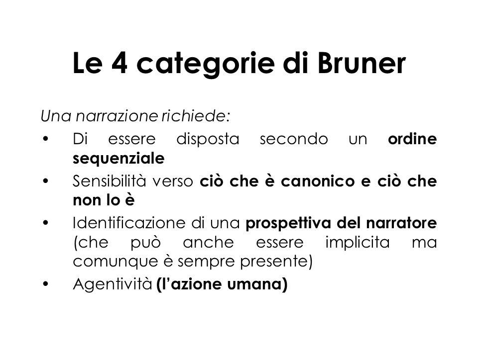 Le 4 categorie di Bruner Una narrazione richiede: Di essere disposta secondo un ordine sequenziale Sensibilità verso ciò che è canonico e ciò che non lo è Identificazione di una prospettiva del narratore (che può anche essere implicita ma comunque è sempre presente) Agentività (lazione umana)