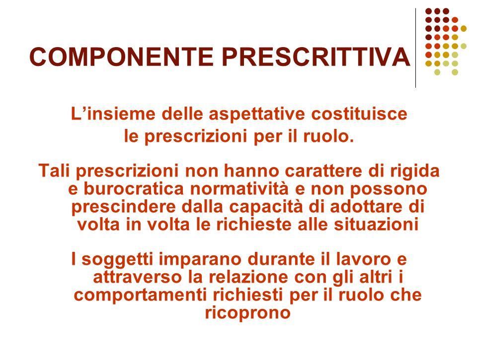 COMPONENTE PRESCRITTIVA Linsieme delle aspettative costituisce le prescrizioni per il ruolo.