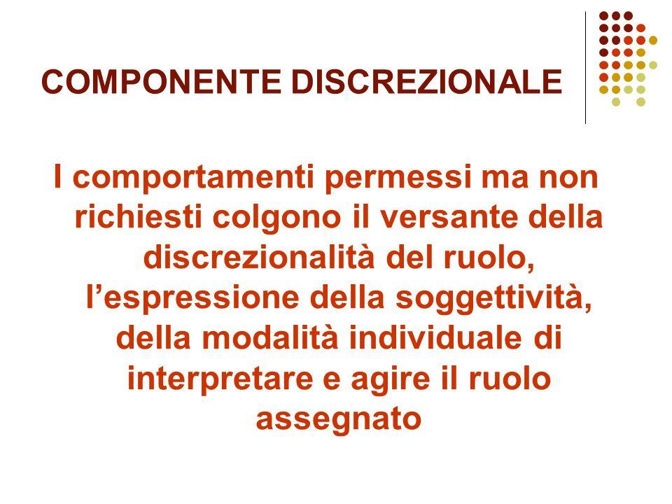 I comportamenti permessi ma non richiesti colgono il versante della discrezionalità del ruolo, lespressione della soggettività, della modalità individuale di interpretare e agire il ruolo assegnato COMPONENTE DISCREZIONALE