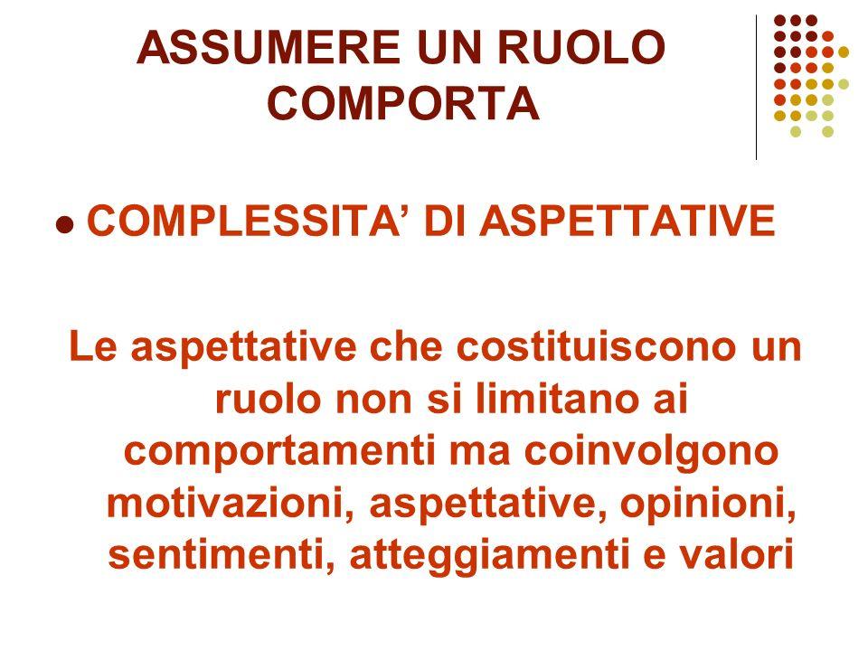 ASSUMERE UN RUOLO COMPORTA COMPLESSITA DI ASPETTATIVE Le aspettative che costituiscono un ruolo non si limitano ai comportamenti ma coinvolgono motivazioni, aspettative, opinioni, sentimenti, atteggiamenti e valori