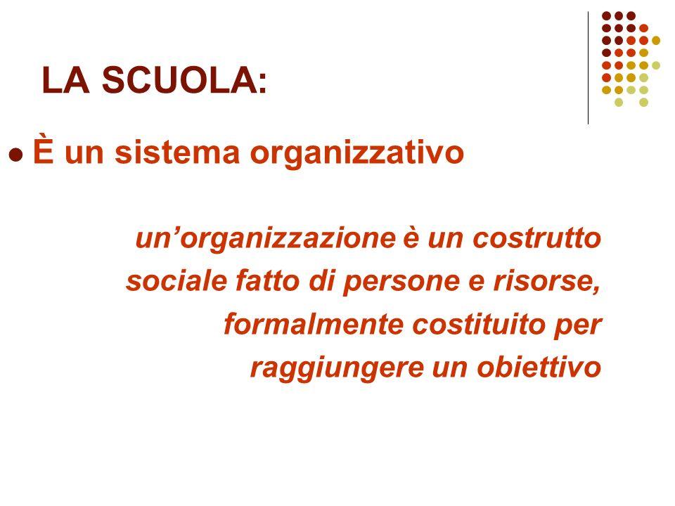 LA SCUOLA: È un sistema organizzativo unorganizzazione è un costrutto sociale fatto di persone e risorse, formalmente costituito per raggiungere un obiettivo