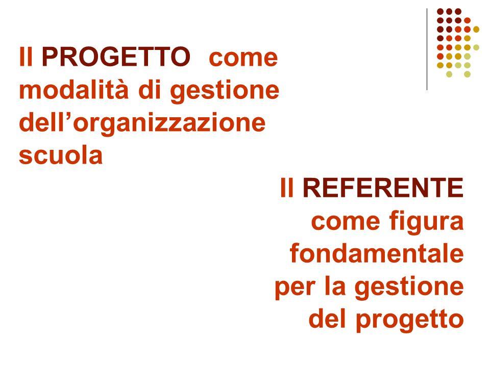 Il PROGETTO come modalità di gestione dellorganizzazione scuola Il REFERENTE come figura fondamentale per la gestione del progetto