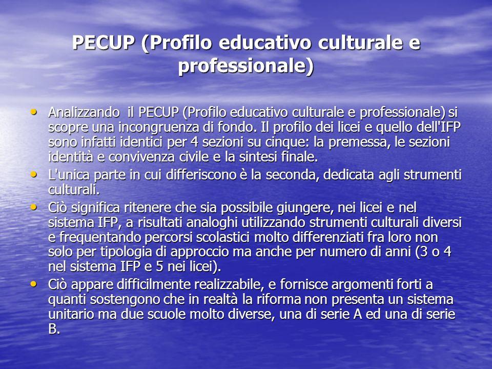 PECUP (Profilo educativo culturale e professionale) Analizzando il PECUP (Profilo educativo culturale e professionale) si scopre una incongruenza di f